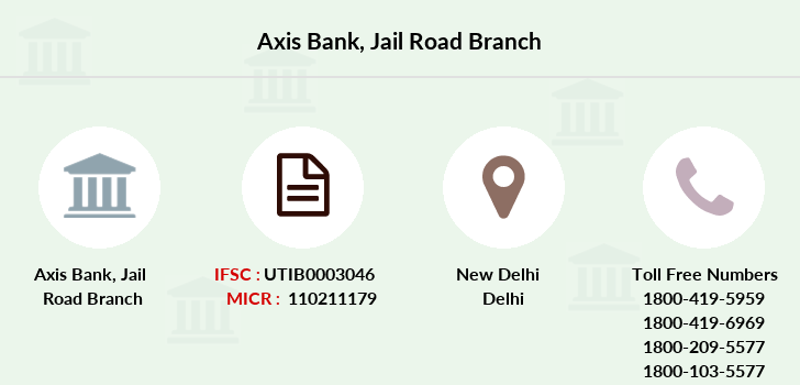Axis-bank Jail-road branch