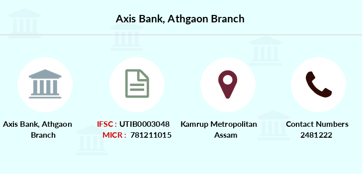 Axis-bank Athgaon branch