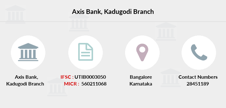 Axis-bank Kadugodi branch