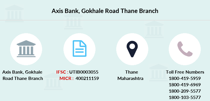 Axis-bank Gokhale-road-thane branch