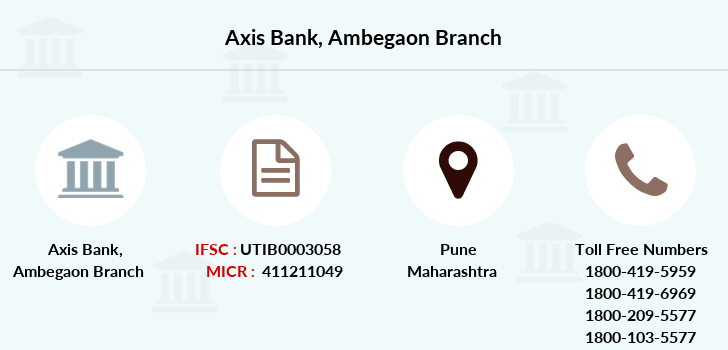 Axis-bank Ambegaon branch