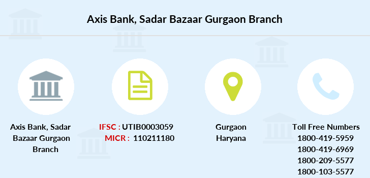 Axis-bank Sadar-bazaar-gurgaon branch