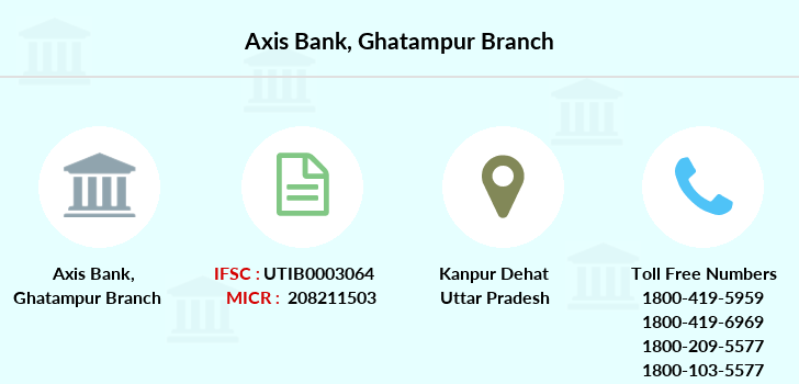 Axis-bank Ghatampur branch