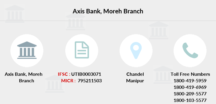 Axis-bank Moreh branch