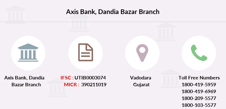 Axis-bank Dandia-bazar branch