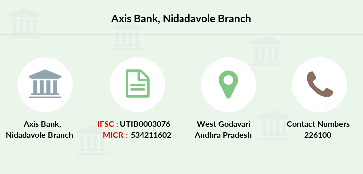 Axis-bank Nidadavole branch