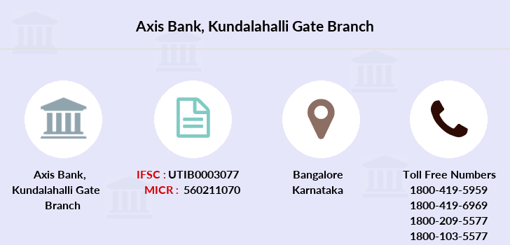 Axis-bank Kundalahalli-gate branch