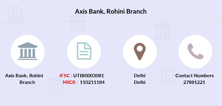 Axis-bank Rohini branch