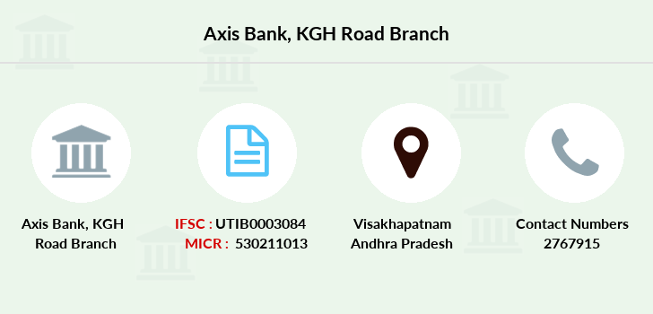 Axis-bank Kgh-road branch