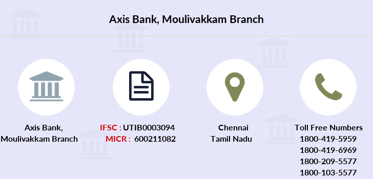 Axis-bank Moulivakkam branch