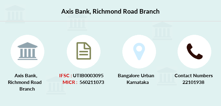 Axis-bank Richmond-road branch