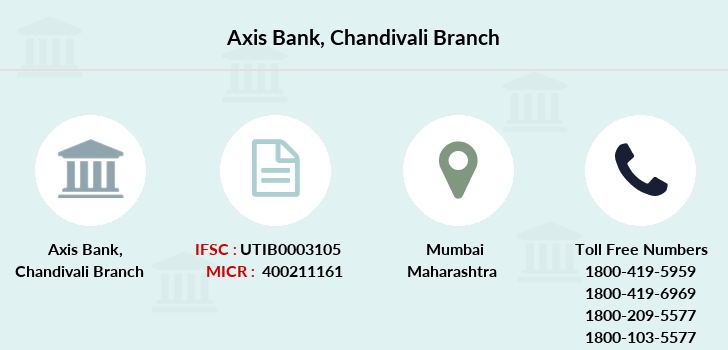Axis-bank Chandivali branch