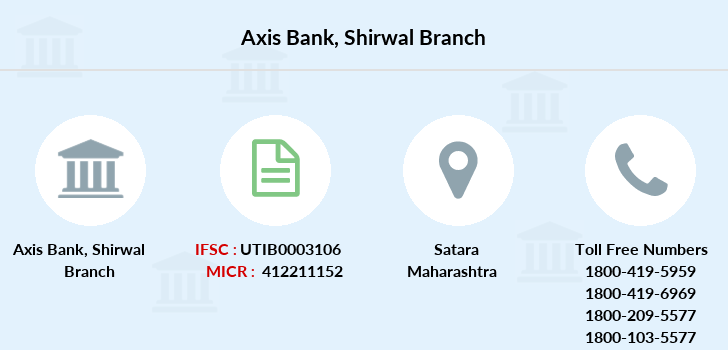 Axis-bank Shirwal branch