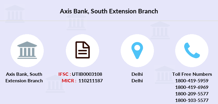Axis-bank South-extension branch