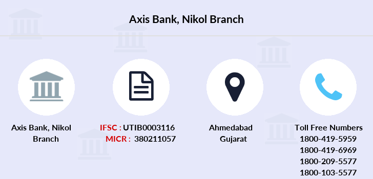 Axis-bank Nikol branch