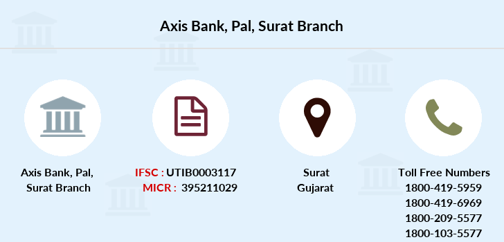 Axis-bank Pal-surat branch
