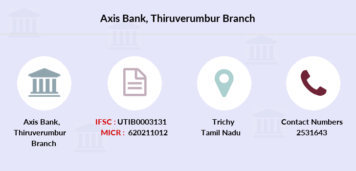 Axis-bank Thiruverumbur branch