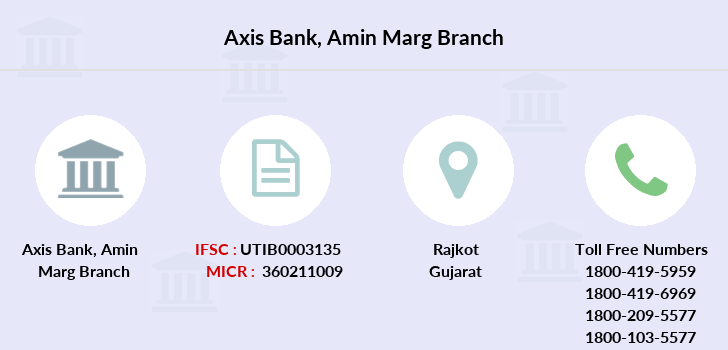 Axis-bank Amin-marg branch