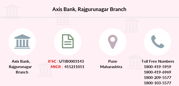 Axis-bank Rajgurunagar branch