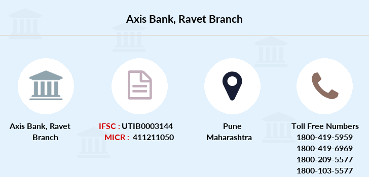 Axis-bank Ravet branch