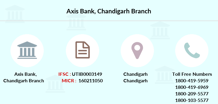 Axis-bank Chandigarh branch