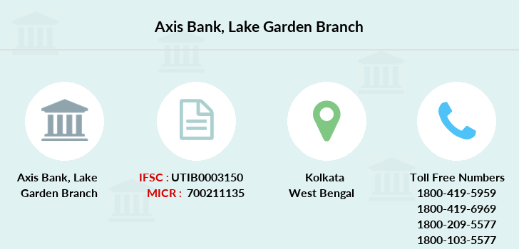 Axis-bank Lake-garden branch