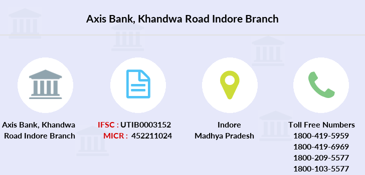 Axis-bank Khandwa-road-indore branch