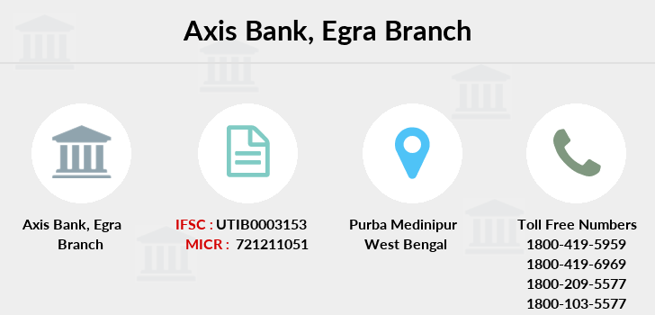 Axis-bank Egra branch