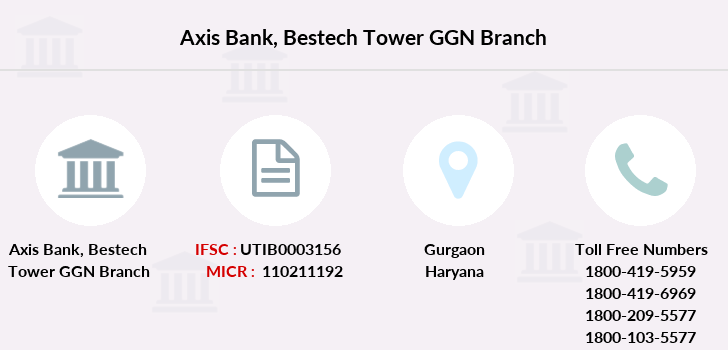 Axis-bank Bestech-tower-ggn branch