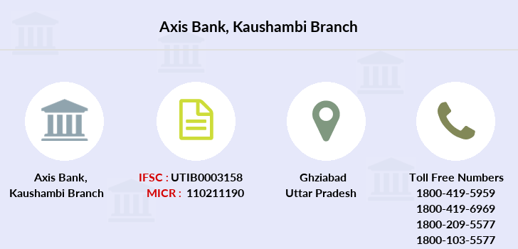 Axis-bank Kaushambi branch