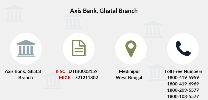 Axis-bank Ghatal branch