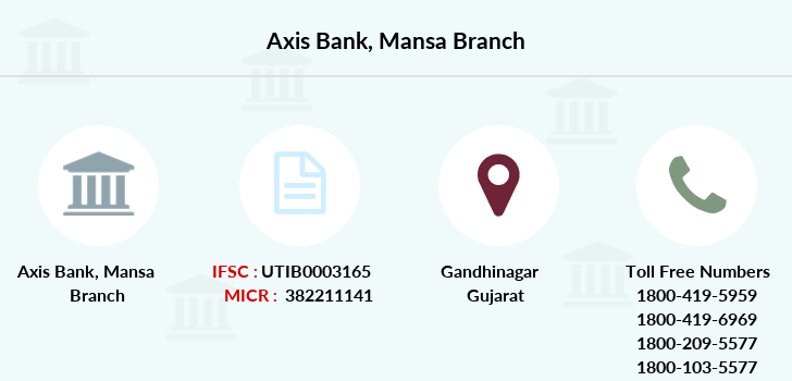 Axis-bank Mansa branch