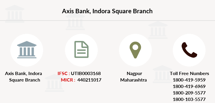Axis-bank Indora-square branch