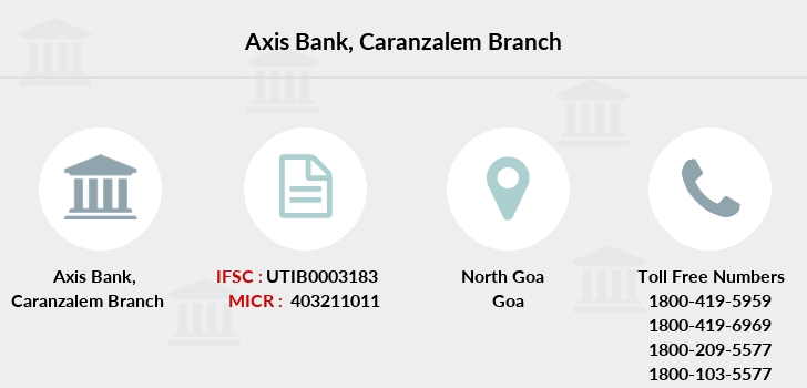 Axis-bank Caranzalem branch