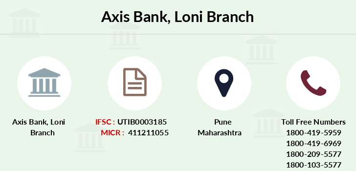 Axis-bank Loni branch