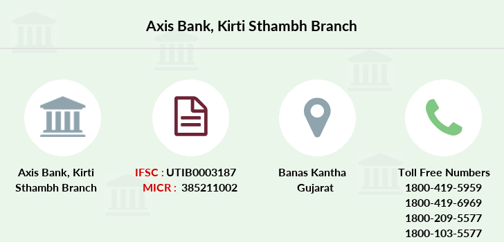 Axis-bank Kirti-sthambh branch