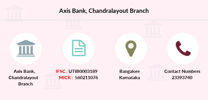 Axis-bank Chandralayout branch