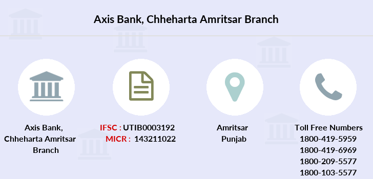 Axis-bank Chheharta-amritsar branch