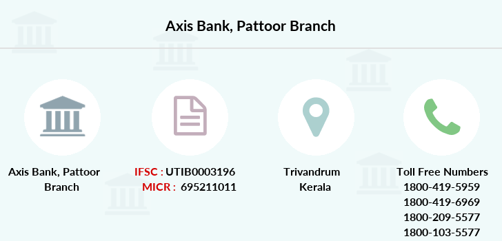 Axis-bank Pattoor branch
