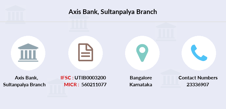 Axis-bank Sultanpalya branch