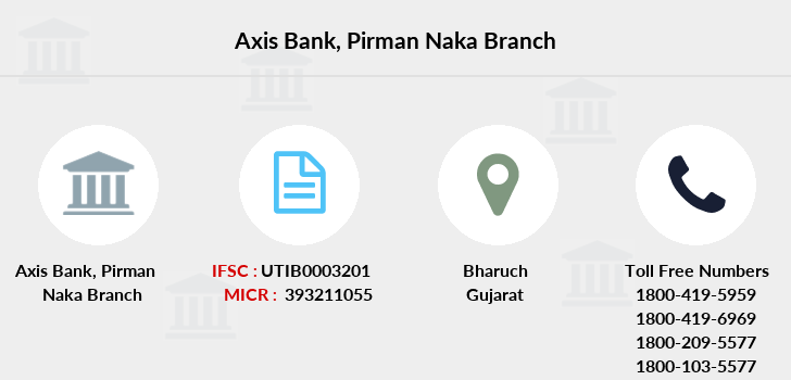 Axis-bank Pirman-naka branch