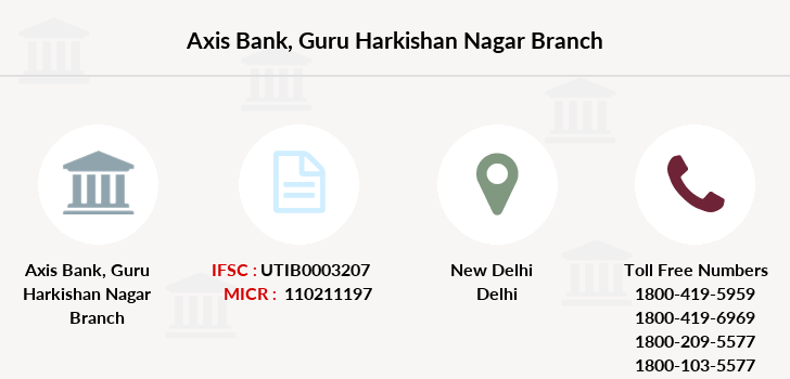Axis-bank Guru-harkishan-nagar branch