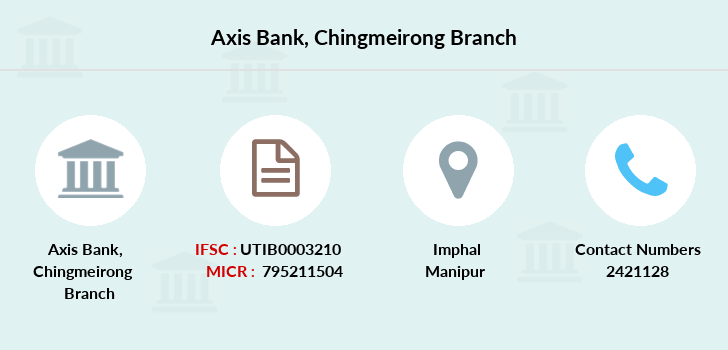 Axis-bank Chingmeirong branch