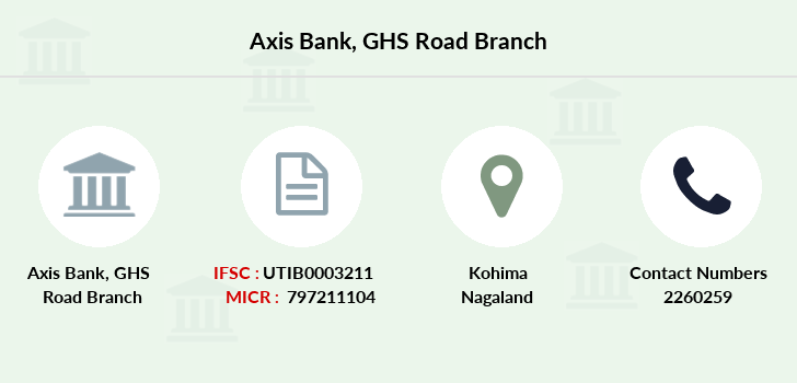 Axis-bank Ghs-road branch