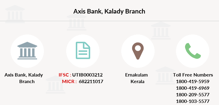 Axis-bank Kalady branch