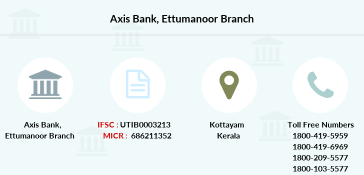 Axis-bank Ettumanoor branch