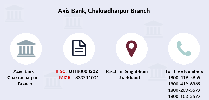 Axis-bank Chakradharpur branch