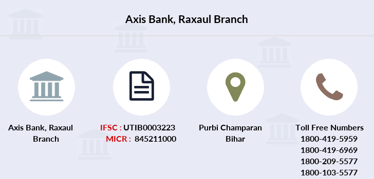 Axis-bank Raxaul branch