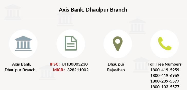 Axis-bank Dhaulpur branch