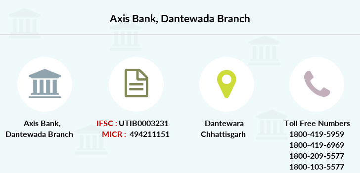 Axis-bank Dantewada branch